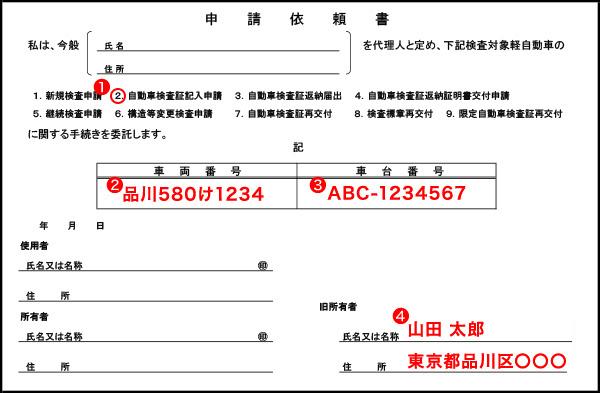 申請依頼書ダウンロード(軽自動車)